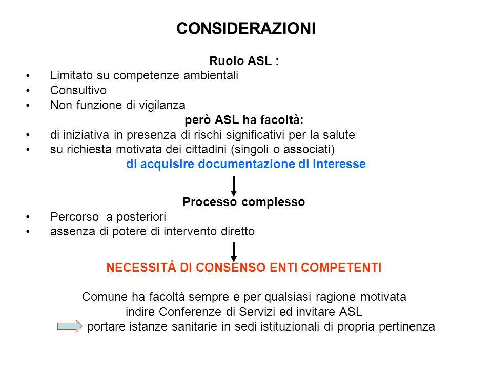 CONSIDERAZIONI Ruolo ASL : Limitato su competenze ambientali Consultivo Non funzione di vigilanza però ASL ha facoltà: di iniziativa in presenza di ri