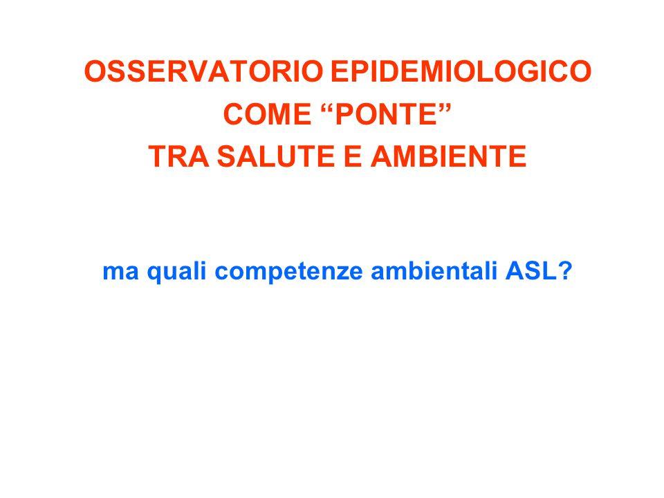 OSSERVATORIO EPIDEMIOLOGICO COME PONTE TRA SALUTE E AMBIENTE ma quali competenze ambientali ASL?