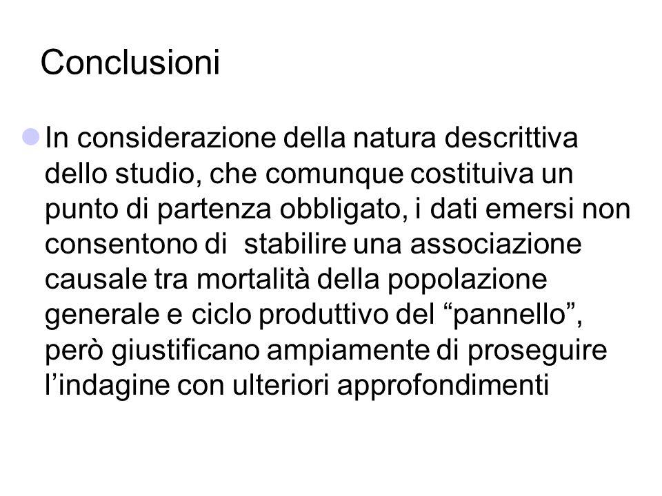 Conclusioni In considerazione della natura descrittiva dello studio, che comunque costituiva un punto di partenza obbligato, i dati emersi non consent