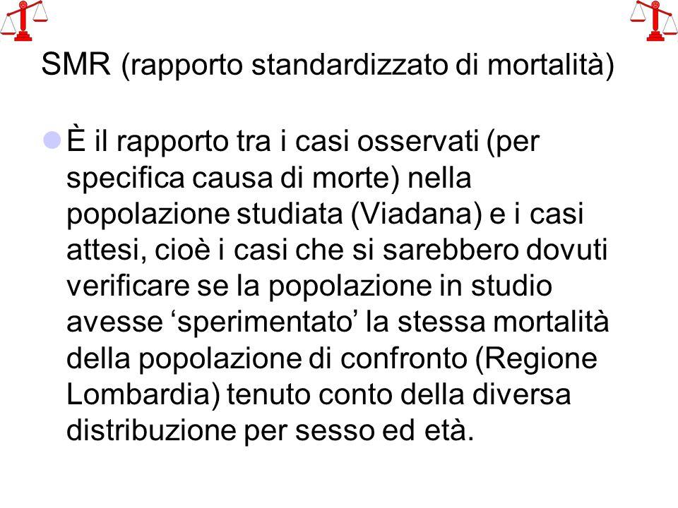 SMR (rapporto standardizzato di mortalità) Se lSMR è < di 1 i casi osservati sono inferiori ai casi attesi (deficit di mortalità) Se lSMR è > di 1 i casi osservati sono superiori ai casi attesi (eccesso di mortalità) LSMR ha un intervallo di confidenza (calcolato con formule statistiche) ovvero un range allinterno del quale il suo valore può oscillare su base probabilistica Se il limite inferiore dellintervallo di confidenza è 1 e il valore dellSMR è > 1, leccesso di mortalità è statisticamente significativo Se il limite superiore dellintervallo di confidenza è < 1 e il valore dellSMR è < 1, il deficit di mortalità è statisticamente significativo