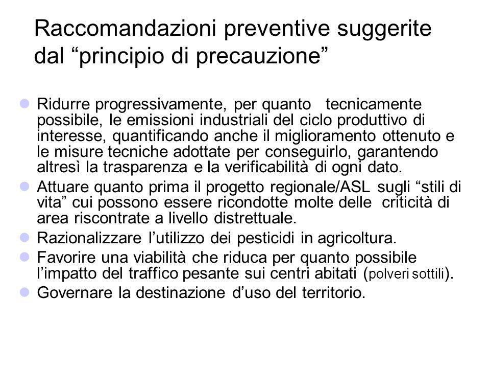 Raccomandazioni preventive suggerite dal principio di precauzione Ridurre progressivamente, per quanto tecnicamente possibile, le emissioni industrial