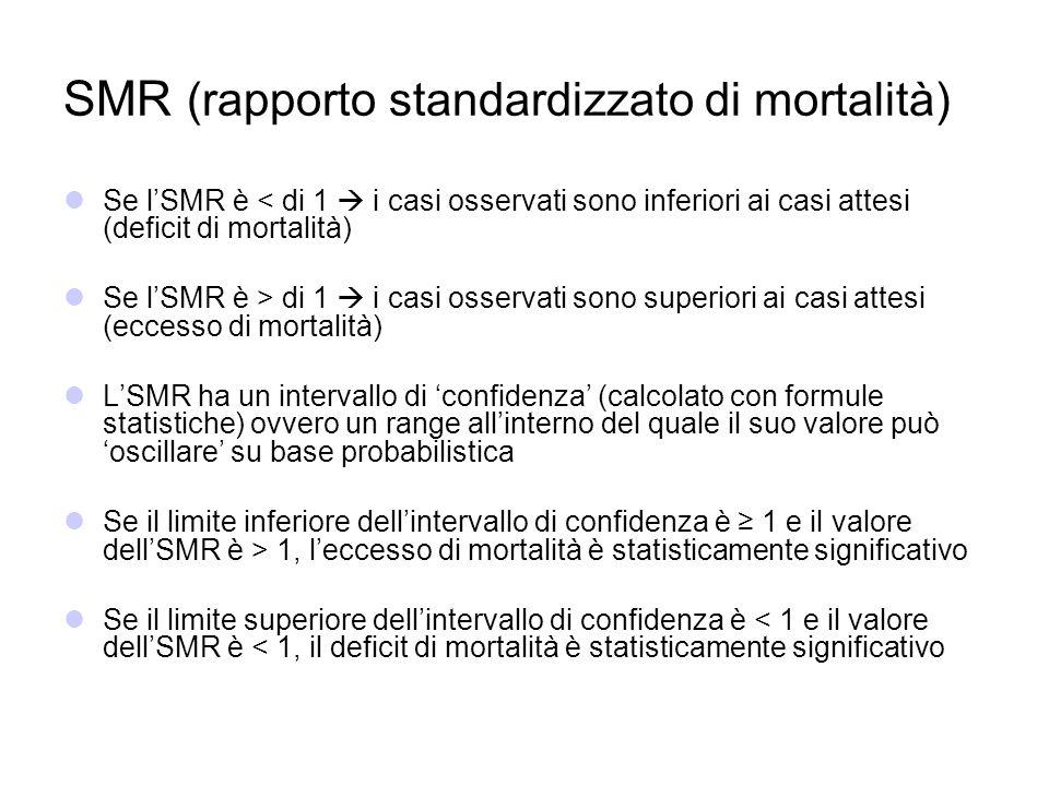 SMR (rapporto standardizzato di mortalità) Se lSMR è < di 1 i casi osservati sono inferiori ai casi attesi (deficit di mortalità) Se lSMR è > di 1 i c