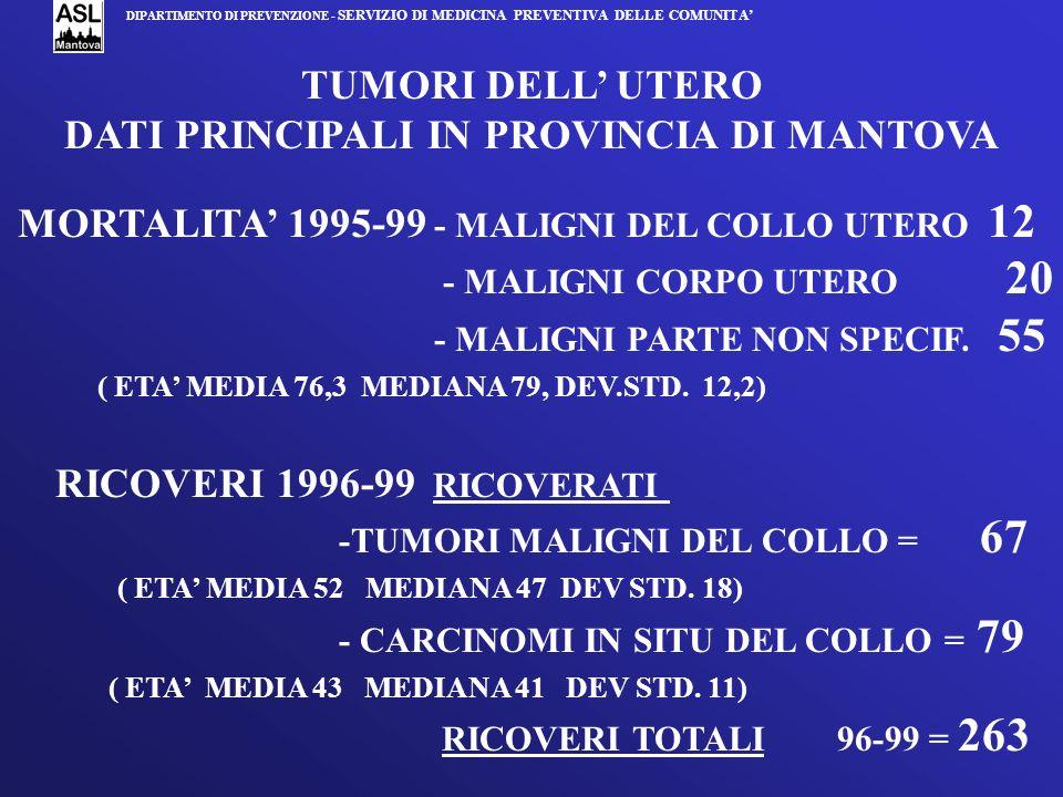 TUMORI DELL UTERO DATI PRINCIPALI IN PROVINCIA DI MANTOVA MORTALITA 1995-99 - MALIGNI DEL COLLO UTERO 12 - MALIGNI CORPO UTERO 20 - MALIGNI PARTE NON