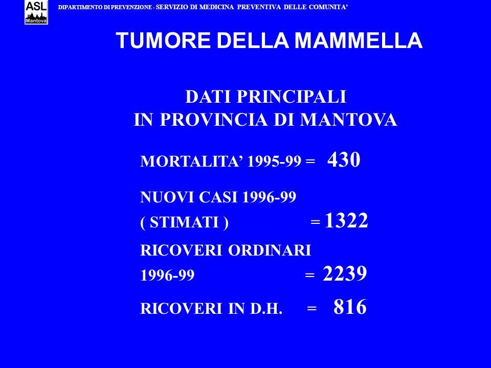 DIPARTIMENTO DI PREVENZIONE - SERVIZIO DI MEDICINA PREVENTIVA DELLE COMUNITA DATI PRINCIPALI IN PROVINCIA DI MANTOVA MORTALITA 1995-99 = 430 NUOVI CAS