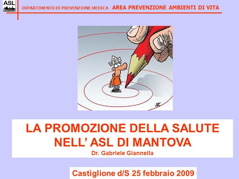 ANNOAZIONE 2007Formazione counseling PLS 2007Presa in carico dal PLS 2008Monitoraggio assistiti in ecc.