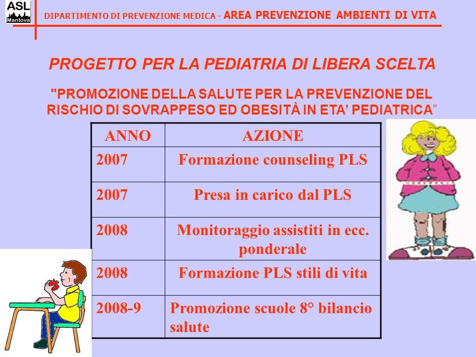 GRAZIE PER L ATTENZIONE Dr. Gabriele GIANNELLA: gabriele.giannella@aslmn.it