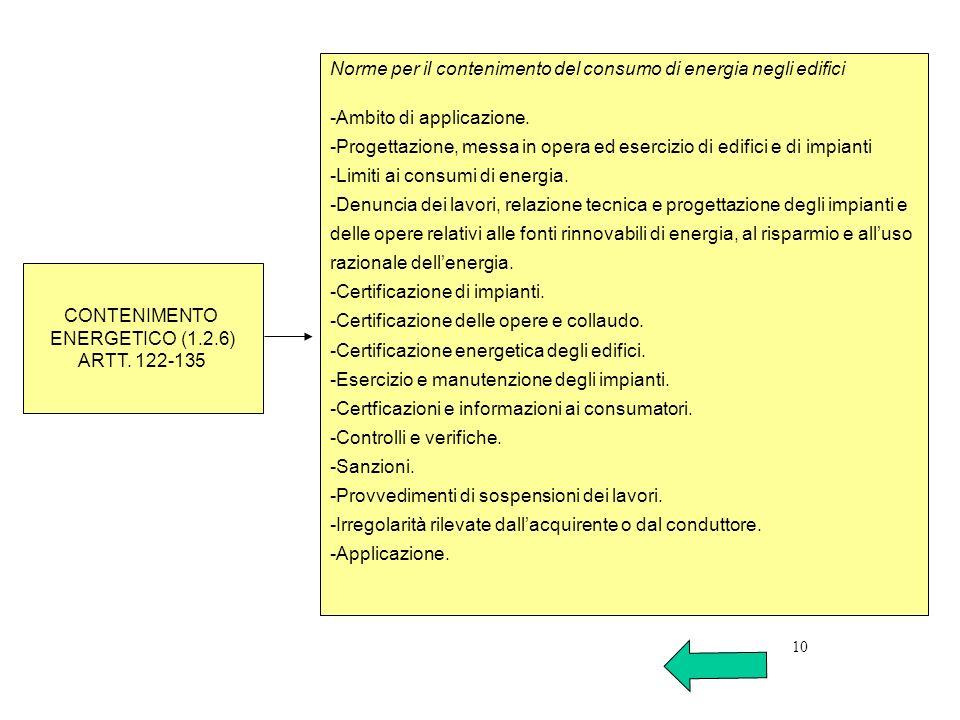 CONTENIMENTO ENERGETICO (1.2.6) ARTT. 122-135 Norme per il contenimento del consumo di energia negli edifici -Ambito di applicazione. -Progettazione,
