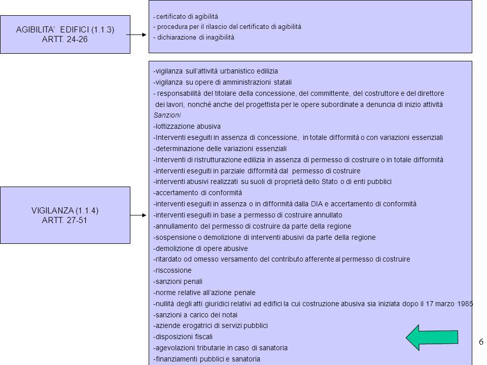 5 AGIBILITA EDIFICI (1.1.3) ARTT. 24-26 - certificato di agibilità - procedura per il rilascio del certificato di agibilità - dichiarazione di inagibi