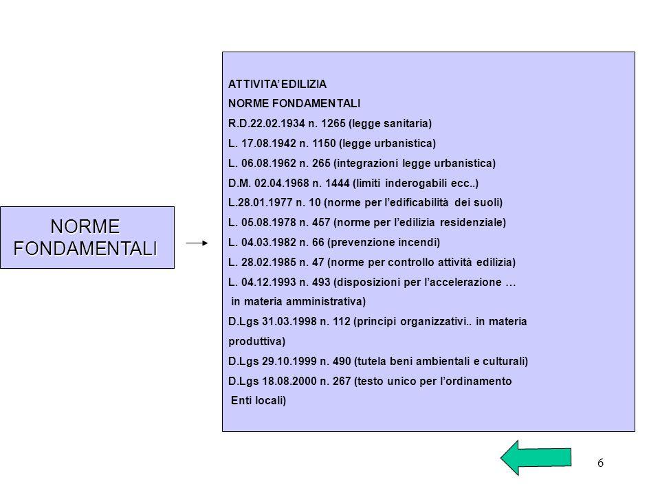 6 ATTIVITA EDILIZIA NORME FONDAMENTALI R.D.22.02.1934 n. 1265 (legge sanitaria) L. 17.08.1942 n. 1150 (legge urbanistica) L. 06.08.1962 n. 265 (integr