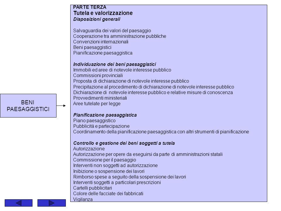 11 PARTE TERZA Tutela e valorizzazione Disposizioni generali Salvaguardia dei valori del paesaggio Cooperazione tra amministrazione pubbliche Convenzi