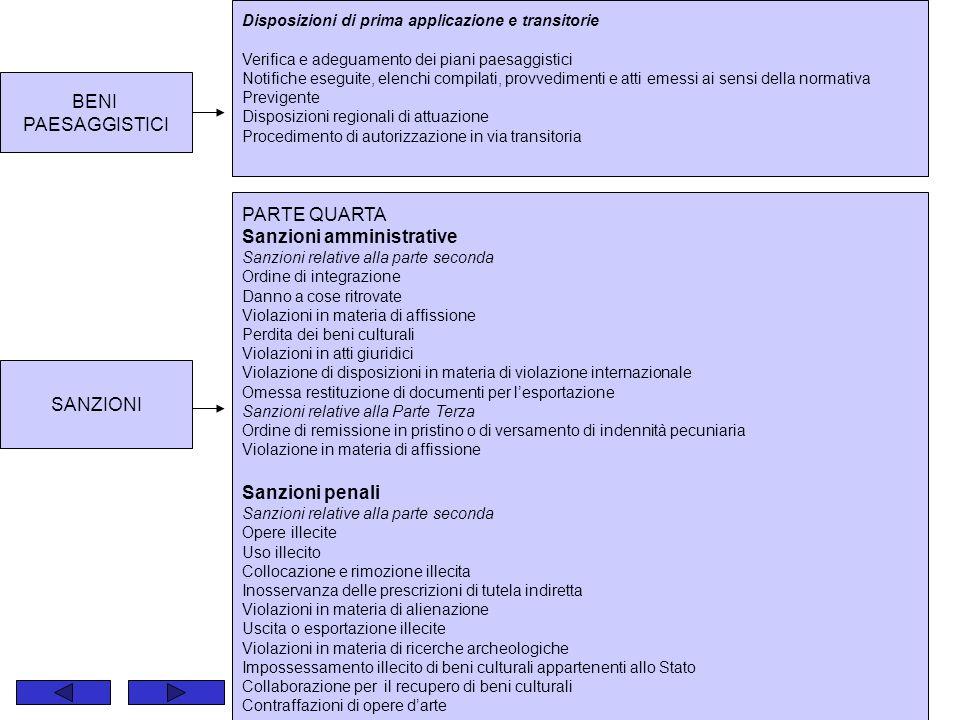 12 Disposizioni di prima applicazione e transitorie Verifica e adeguamento dei piani paesaggistici Notifiche eseguite, elenchi compilati, provvediment