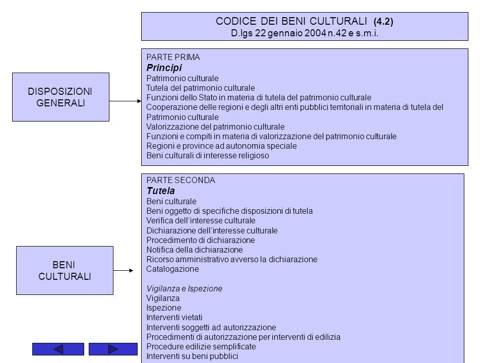 6 CODICE DEI BENI CULTURALI (4.2) D.lgs 22 gennaio 2004 n.42 e s.m.i. PARTE PRIMA Principi Patrimonio culturale Tutela del patrimonio culturale Funzio