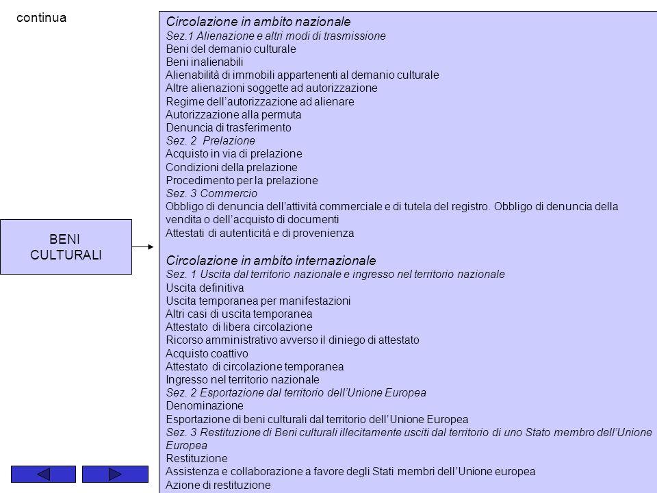 8 Circolazione in ambito nazionale Sez.1 Alienazione e altri modi di trasmissione Beni del demanio culturale Beni inalienabili Alienabilità di immobil