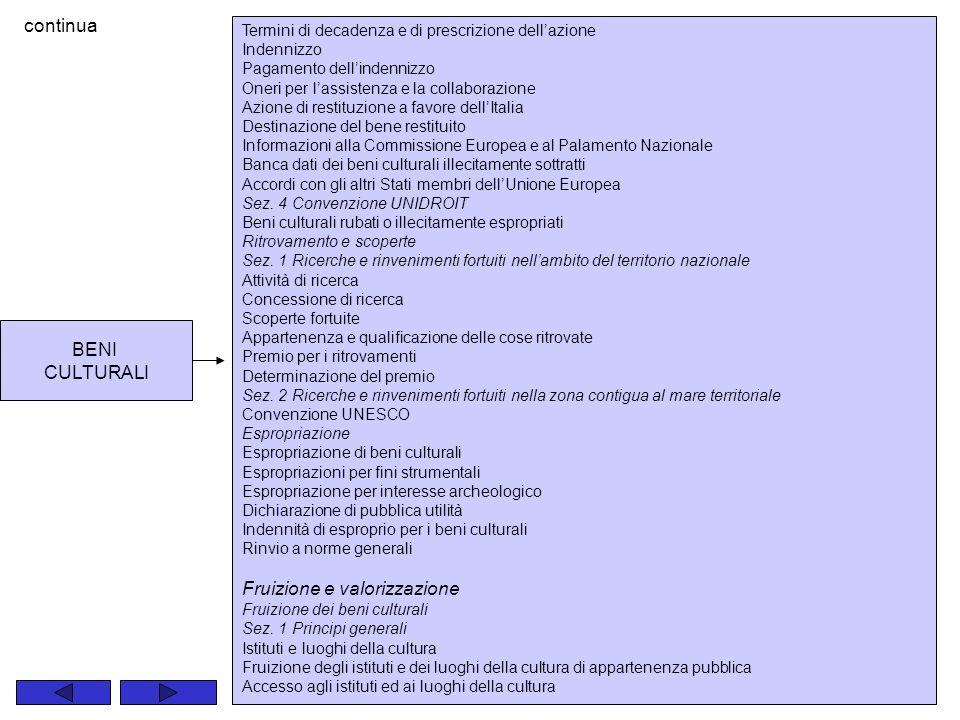 9 Termini di decadenza e di prescrizione dellazione Indennizzo Pagamento dellindennizzo Oneri per lassistenza e la collaborazione Azione di restituzio
