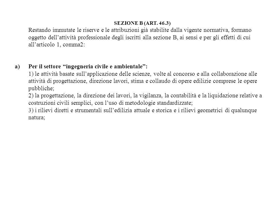 SEZIONE B (ART. 46.3) Restando immutate le riserve e le attribuzioni già stabilite dalla vigente normativa, formano oggetto dellattività professionale