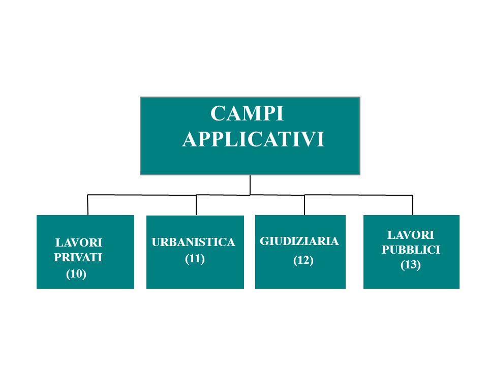 LAVORI PRIVATI (10) URBANISTICA (11) GIUDIZIARIA (12) CAMPI APPLICATIVI LAVORI PUBBLICI (13)