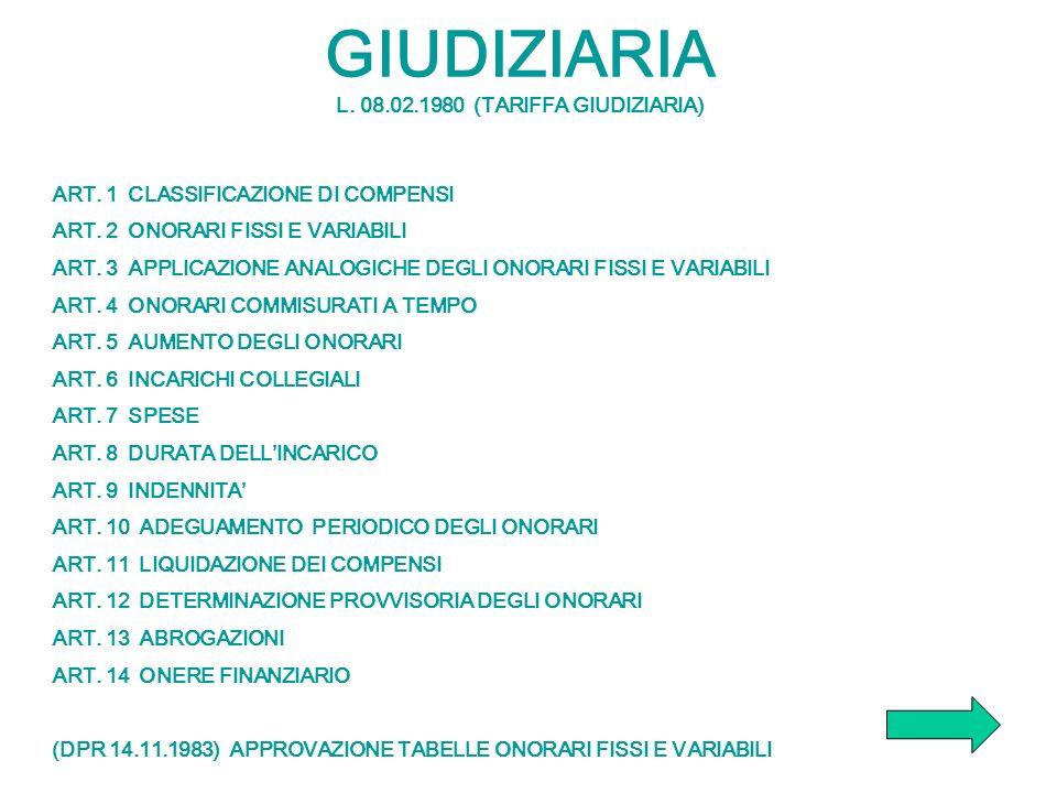 GIUDIZIARIA L. 08.02.1980 (TARIFFA GIUDIZIARIA) ART. 1 CLASSIFICAZIONE DI COMPENSI ART. 2 ONORARI FISSI E VARIABILI ART. 3 APPLICAZIONE ANALOGICHE DEG