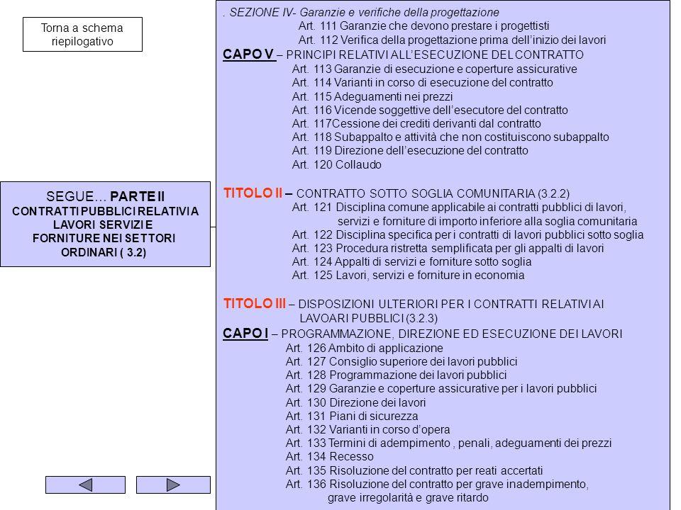 SEGUE… PARTE II CONTRATTI PUBBLICI RELATIVI A LAVORI SERVIZI E FORNITURE NEI SETTORI ORDINARI ( 3.2).