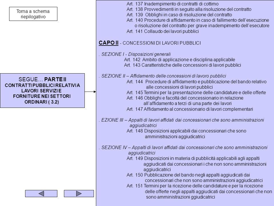 SEGUE… PARTE II CONTRATTI PUBBLICI RELATIVI A LAVORI SERVIZI E FORNITURE NEI SETTORI ORDINARI ( 3.2) Art.