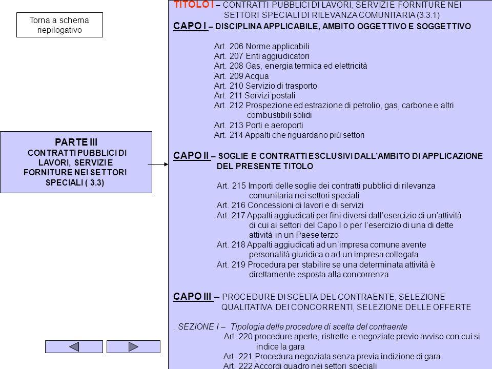 PARTE III CONTRATTI PUBBLICI DI LAVORI, SERVIZI E FORNITURE NEI SETTORI SPECIALI ( 3.3) TITOLO I – CONTRATTI PUBBLICI DI LAVORI, SERVIZI E FORNITURE NEI SETTORI SPECIALI DI RILEVANZA COMUNITARIA (3.3.1) CAPO I – DISCIPLINA APPLICABILE, AMBITO OGGETTIVO E SOGGETTIVO Art.