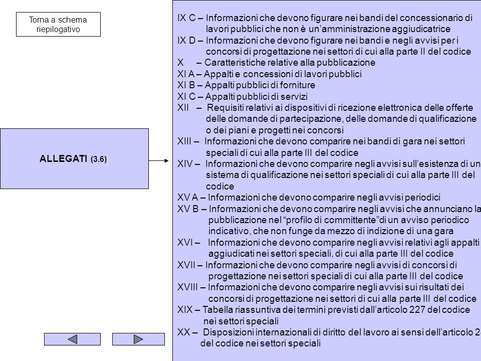ALLEGATI (3.6) IX C – Informazioni che devono figurare nei bandi del concessionario di lavori pubblici che non è unamministrazione aggiudicatrice IX D – Informazioni che devono figurare nei bandi e negli avvisi per i concorsi di progettazione nei settori di cui alla parte II del codice X – Caratteristiche relative alla pubblicazione XI A – Appalti e concessioni di lavori pubblici XI B – Appalti pubblici di forniture XI C – Appalti pubblici di servizi XII – Requisiti relativi ai dispositivi di ricezione elettronica delle offerte delle domande di partecipazione, delle domande di qualificazione o dei piani e progetti nei concorsi XIII – Informazioni che devono comparire nei bandi di gara nei settori speciali di cui alla parte III del codice XIV – Informazioni che devono comparire negli avvisi sullesistenza di un sistema di qualificazione nei settori speciali di cui alla parte III del codice XV A – Informazioni che devono comparire negli avvisi periodici XV B – Informazioni che devono comparire negli avvisi che annunciano la pubblicazione nel profilo di committentedi un avviso periodico indicativo, che non funge da mezzo di indizione di una gara XVI – Informazioni che devono comparire negli avvisi relativi agli appalti aggiudicati nei settori speciali, di cui alla parte III del codice XVII – Informazioni che devono comparire negli avvisi di concorsi di progettazione nei settori speciali di cui alla parte III del codice XVIII – Informazioni che devono comparire negli avvisi sui risultati dei concorsi di progettazione nei settori di cui alla parte III del codice XIX – Tabella riassuntiva dei termini previsti dallarticolo 227 del codice nei settori speciali XX – Disposizioni internazionali di diritto del lavoro ai sensi dellarticolo 249 del codice nei settori speciali Torna a schema riepilogativo