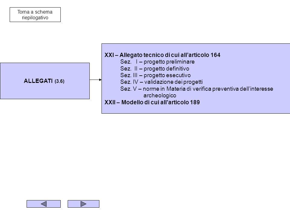 ALLEGATI (3.6) XXI – Allegato tecnico di cui allarticolo 164 Sez.