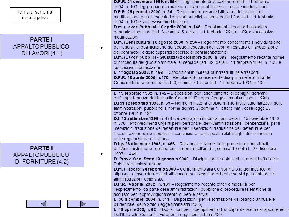 PARTE I APPALTO PUBBLICO DI LAVORI (4.1) D.P.R.21 dicembre 1999, n.