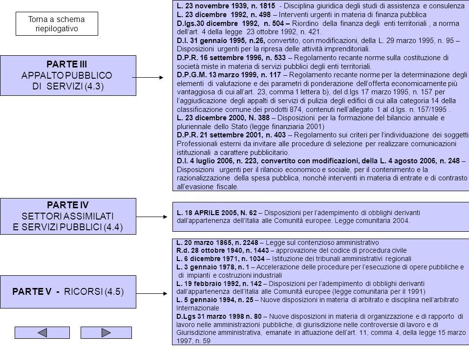 PARTE III APPALTO PUBBLICO DI SERVIZI (4.3) L. 23 novembre 1939, n.