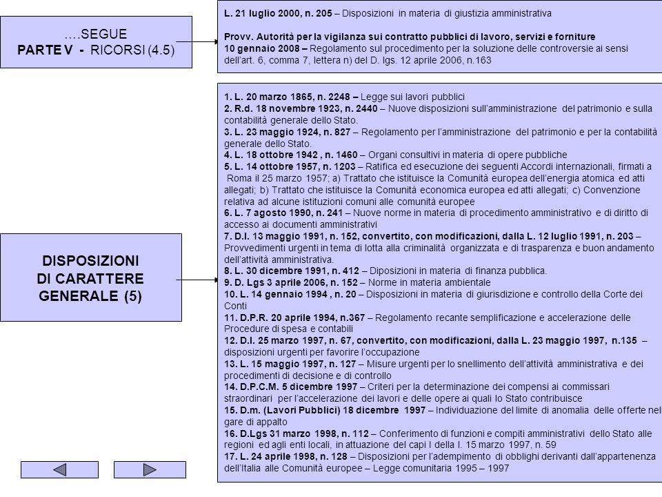 ….SEGUE PARTE V - RICORSI (4.5) L. 21 luglio 2000, n.