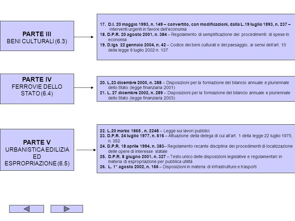 PARTE III BENI CULTURALI (6.3) 17. D.l. 20 maggio 1993, n. 149 – convertito, con modificazioni, dalla L.19 luglio 1993, n. 237 – Interventi urgenti in
