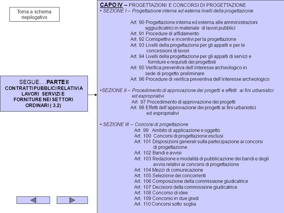 SEGUE….PARTE II CONTRATTI PUBBLICI RELATIVI A LAVORI SERVIZI E FORNITURE NEI SETTORI ORDINARI ( 3.2) CAPO IV – PROGETTAZIONI E CONCORSI DI PROGETTAZIONE SEZIONE I – Progettazione interna ed esterna livelli della progettazione Art.