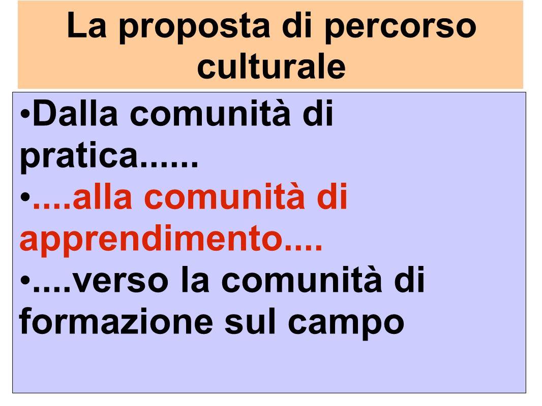La proposta di percorso culturale Dalla comunità di pratica..........alla comunità di apprendimento........verso la comunità di formazione sul campo