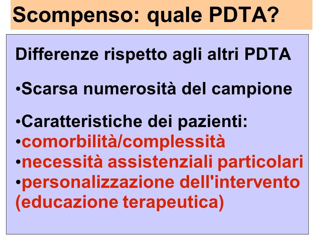 Scompenso: quale PDTA? Differenze rispetto agli altri PDTA Scarsa numerosità del campione Caratteristiche dei pazienti: comorbilità/complessità necess