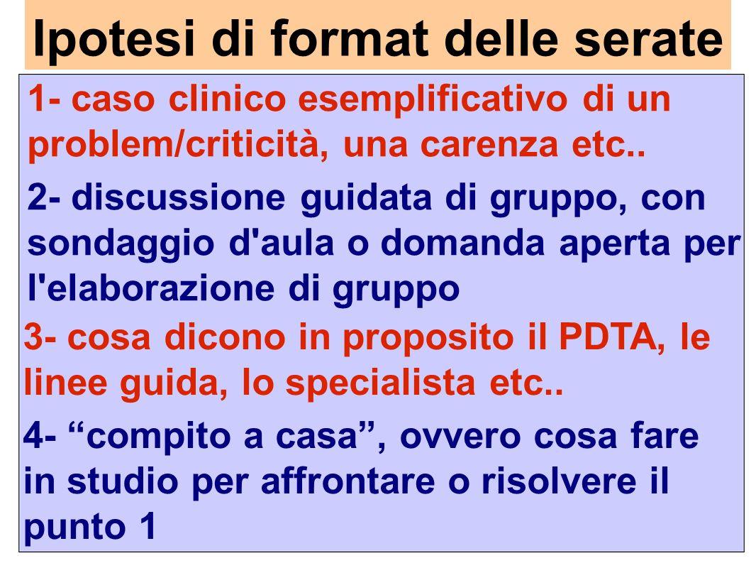 Ipotesi di format delle serate 1- caso clinico esemplificativo di un problem/criticità, una carenza etc.. 2- discussione guidata di gruppo, con sondag