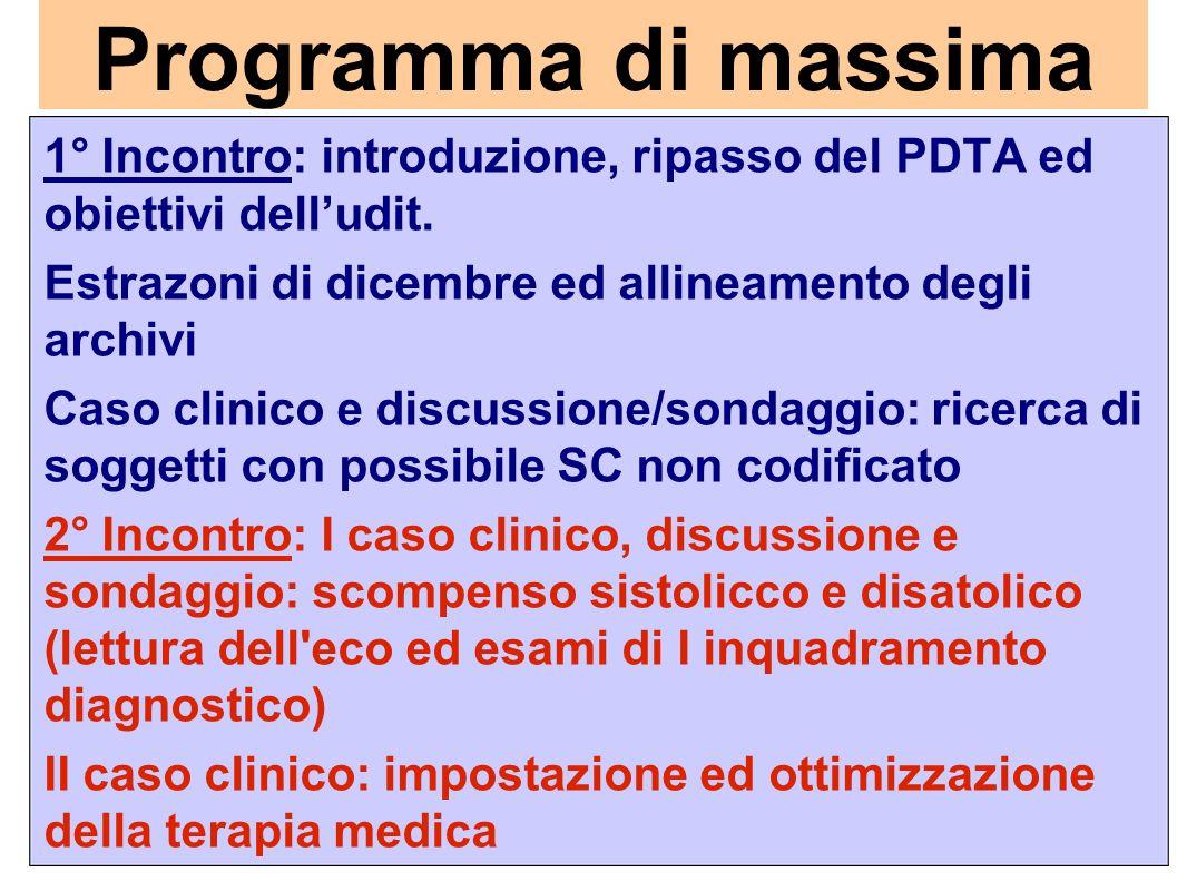 Programma di massima 1° Incontro: introduzione, ripasso del PDTA ed obiettivi delludit. Estrazoni di dicembre ed allineamento degli archivi Caso clini