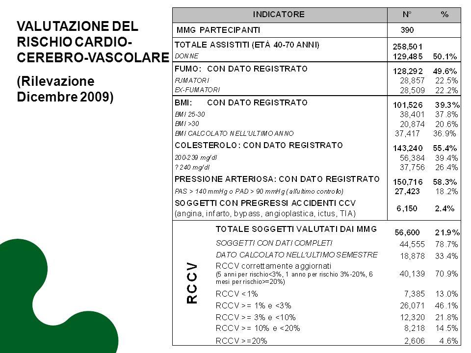 VALUTAZIONE DEL RISCHIO CARDIO- CEREBRO-VASCOLARE (Rilevazione Dicembre 2009)