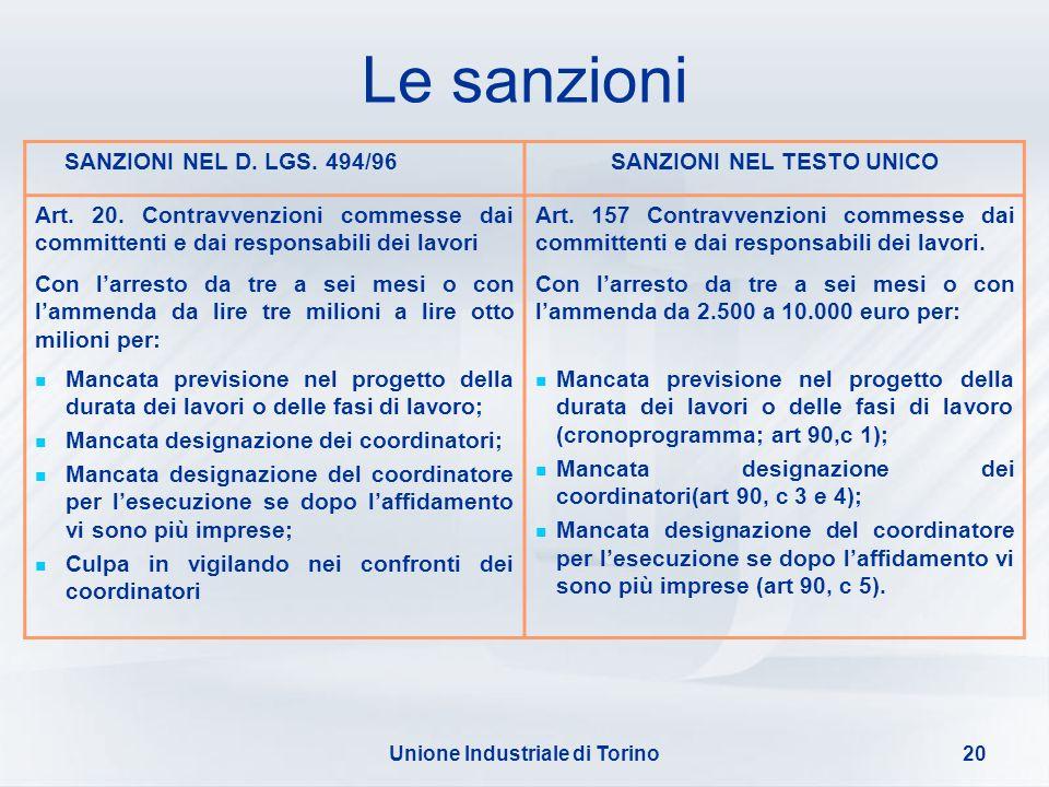 Unione Industriale di Torino20 Le sanzioni SANZIONI NEL D. LGS. 494/96SANZIONI NEL TESTO UNICO Art. 20. Contravvenzioni commesse dai committenti e dai