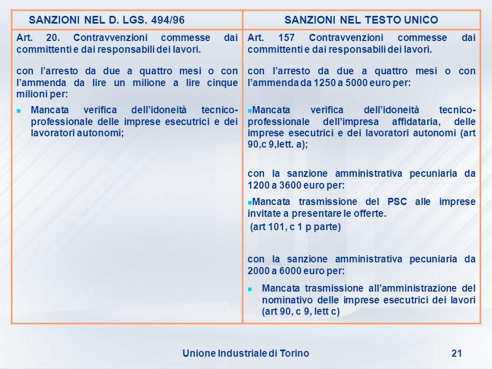 Unione Industriale di Torino21 SANZIONI NEL D. LGS. 494/96SANZIONI NEL TESTO UNICO Art. 20. Contravvenzioni commesse dai committenti e dai responsabil