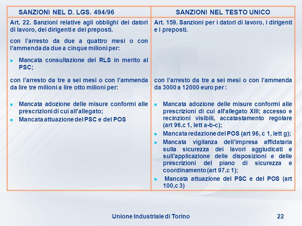 Unione Industriale di Torino22 SANZIONI NEL D. LGS. 494/96SANZIONI NEL TESTO UNICO Art. 22. Sanzioni relative agli obblighi dei datori di lavoro, dei