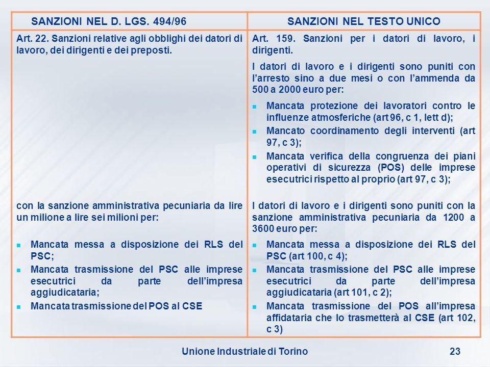 Unione Industriale di Torino23 SANZIONI NEL D. LGS. 494/96SANZIONI NEL TESTO UNICO Art. 22. Sanzioni relative agli obblighi dei datori di lavoro, dei