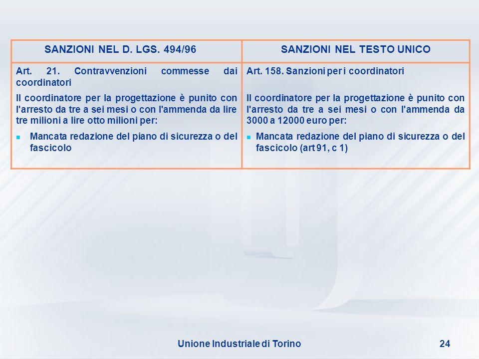 Unione Industriale di Torino24 SANZIONI NEL D. LGS. 494/96SANZIONI NEL TESTO UNICO Art. 21. Contravvenzioni commesse dai coordinatori Art. 158. Sanzio
