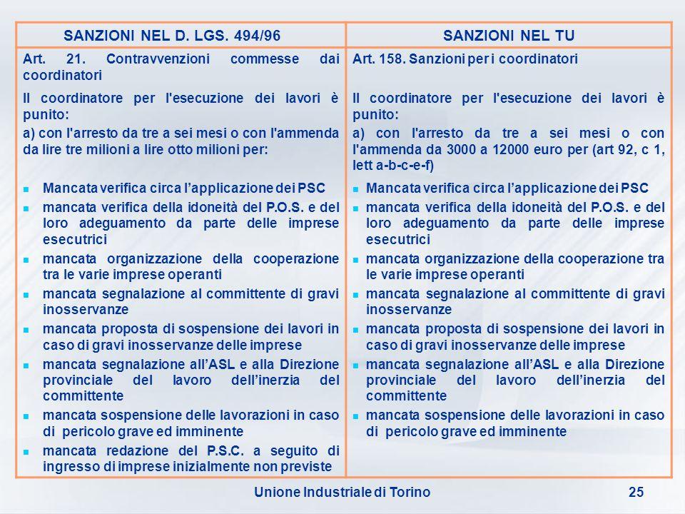 Unione Industriale di Torino25 SANZIONI NEL D. LGS. 494/96SANZIONI NEL TU Art. 21. Contravvenzioni commesse dai coordinatori Art. 158. Sanzioni per i