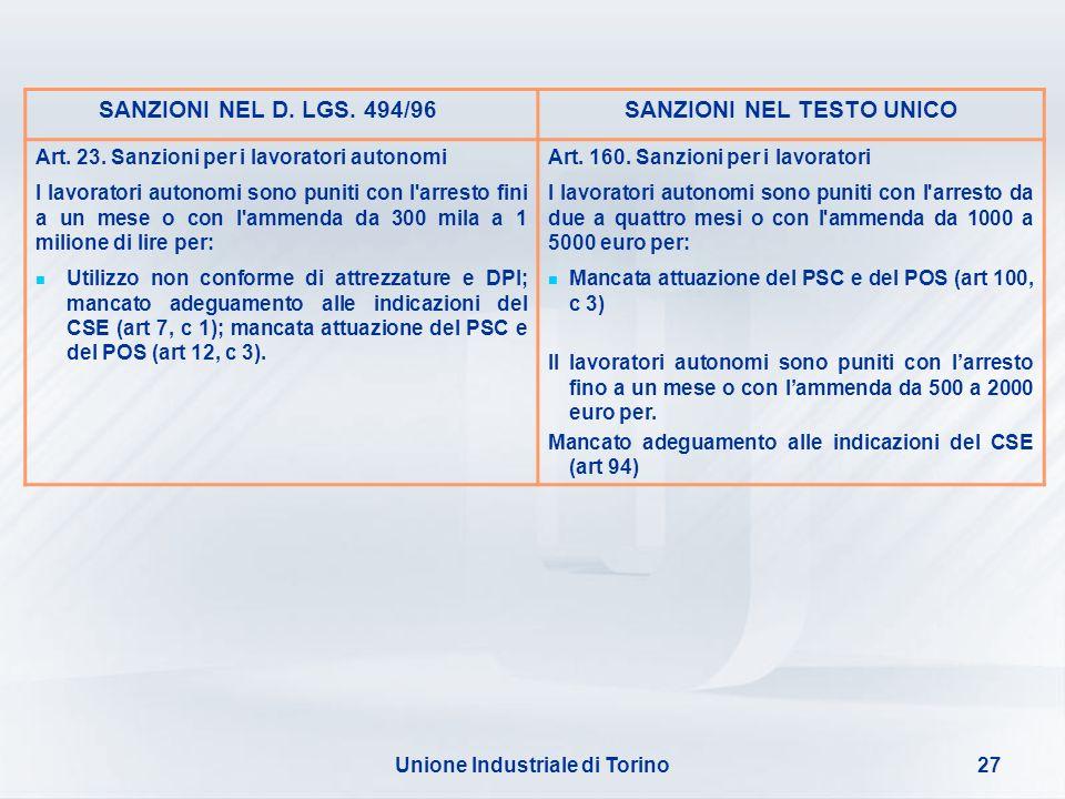 Unione Industriale di Torino27 SANZIONI NEL D. LGS. 494/96SANZIONI NEL TESTO UNICO Art. 23. Sanzioni per i lavoratori autonomiArt. 160. Sanzioni per i