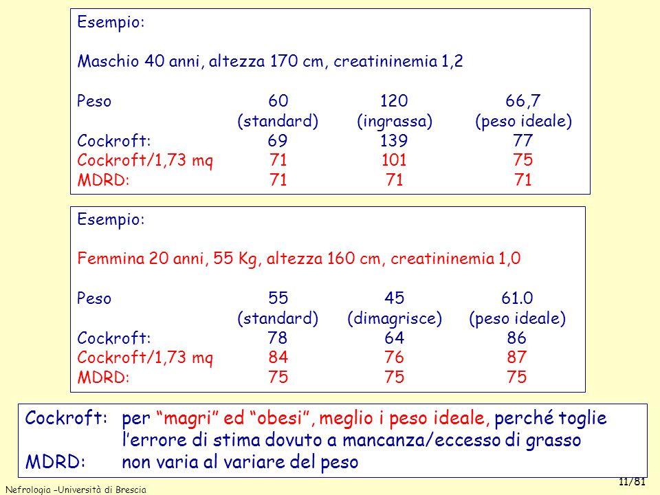 Nefrologia –Università di Brescia 11/81 Esempio: Maschio 40 anni, altezza 170 cm, creatininemia 1,2 Peso6012066,7 (standard)(ingrassa)(peso ideale) Co