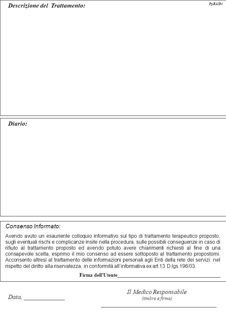 Scheda Tecnico-Riabilitativa Ambulatoriale/Domiciliare Operatore ____________________________________ PpRA/D4 Codice Tariffario Regionale DataDiarioFirma Paziente Firma Operatore