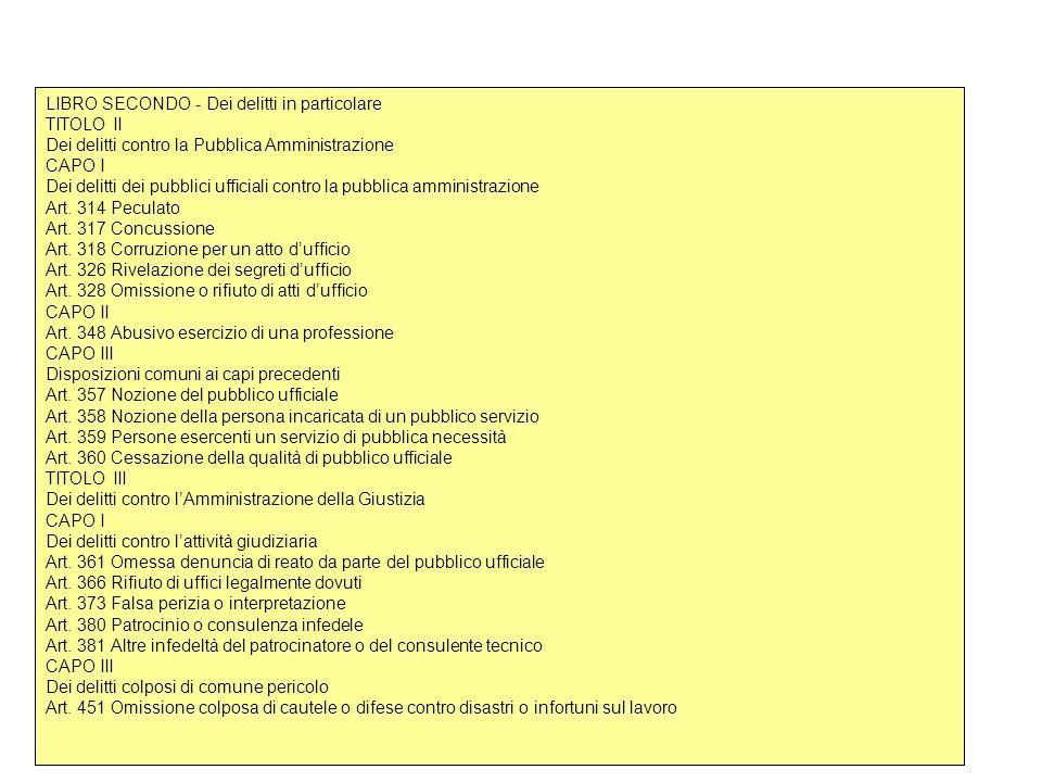 LIBRO SECONDO - Dei delitti in particolare TITOLO II Dei delitti contro la Pubblica Amministrazione CAPO I Dei delitti dei pubblici ufficiali contro l