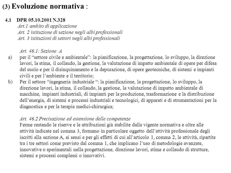 (3) Evoluzione normativa : 4.1 DPR 05.10.2001 N.328 Art.1 ambito di applicazione Art. 2 istituzione di sezione negli albi professionali Art. 3 istituz