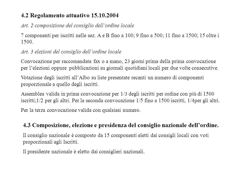 4.2 Regolamento attuativo 15.10.2004 Art. 2 composizione del consiglio dellordine locale 7 componenti per iscritti nelle sez. A e B fino a 100; 9 fino