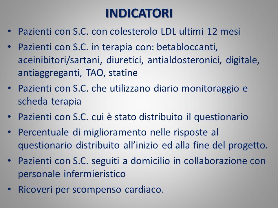 INDICATORI Pazienti con S.C. con colesterolo LDL ultimi 12 mesi Pazienti con S.C. in terapia con: betabloccanti, aceinibitori/sartani, diuretici, anti