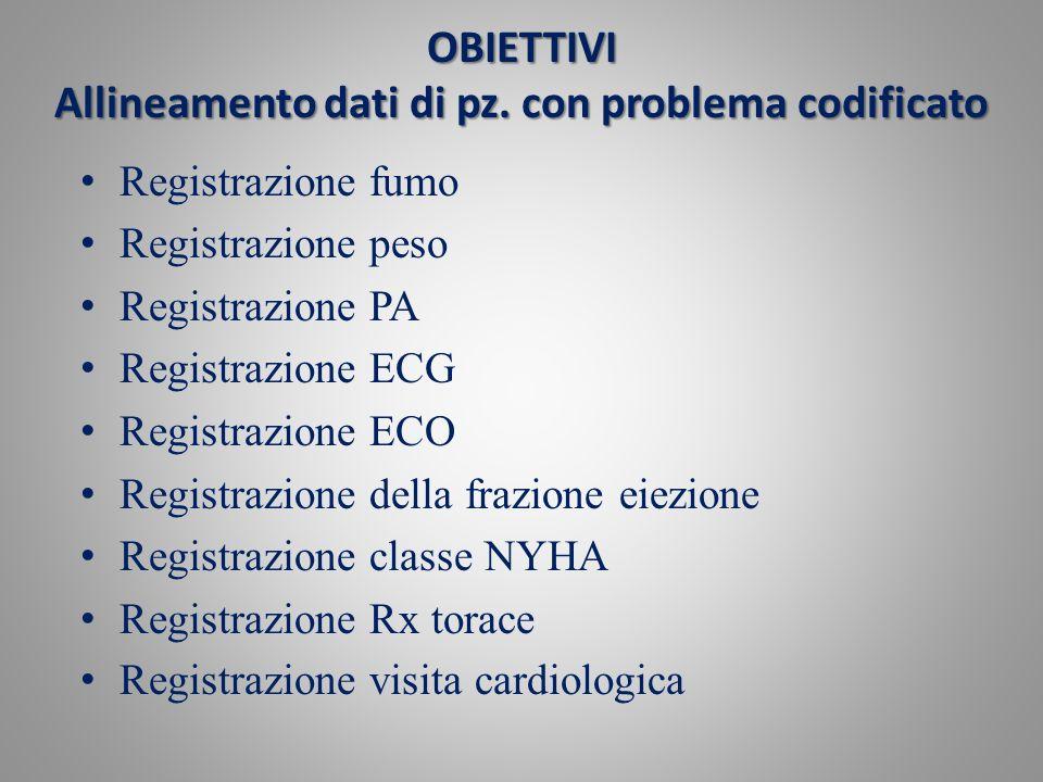 OBIETTIVI Allineamento dati di pz. con problema codificato Registrazione fumo Registrazione peso Registrazione PA Registrazione ECG Registrazione ECO